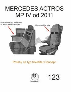 autopotahy MERCEDES - č.123 - Actros MPIV