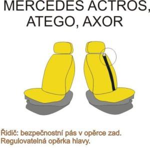 autopotahy MERCEDES - č.14 - Actros